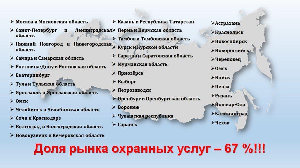 http://penza-ohrana.ru/wp-content/uploads/2018/11/2-1023x572.jpg